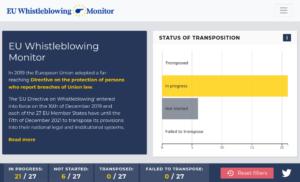 Un compteur en ligne pour suivre la transposition de la directive sur la protection des lanceurs d'alerte dans toute l'Europe